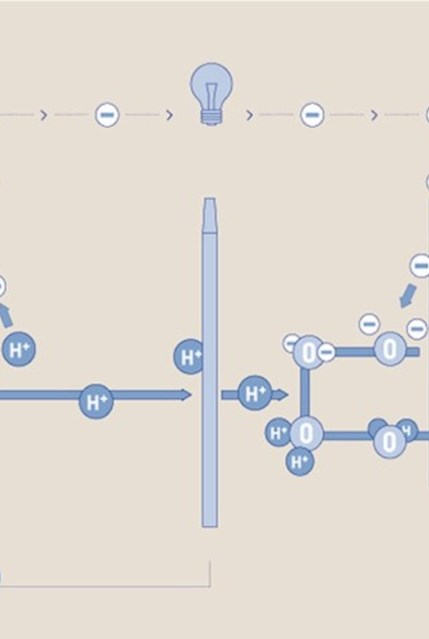 Brunel_Blog_Brennstoffzelle